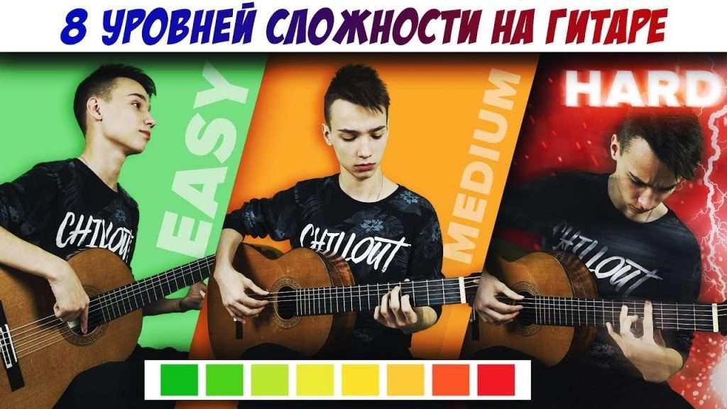 8 Уровней Сложности игры на гитаре Видео